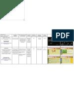Evaluacion Software