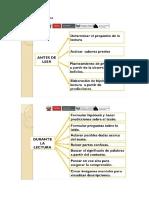 MOMENTOS Y NIVELES DE LA LECTURA.docx