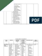 Klinis Untuk Diagnosis Penyakit Infeksi