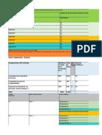 Guia Para La Elaboracion Del Plan de Estudios