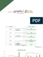 KPI2018.pptx