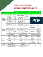 Reinforcement Steel Specification