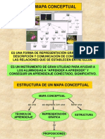 _elmapaconceptual.ppt
