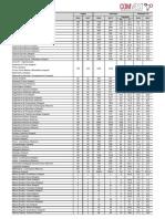 cv_unicamp2017.pdf