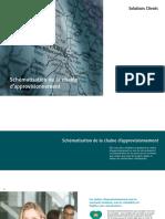 Schématisation de la chaîne d'approvisionnement Supply_Chain_Mapping.pdf