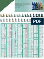 Tabela - Petronas.pdf