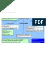como implementar la vision.pdf