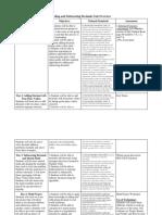 unit overview chart