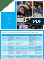 Mapa-de-Evaluaciones-Educativas.pdf
