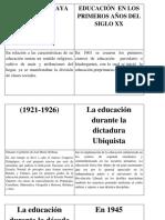 Linea de Tiempo Educación en Guatemala