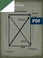 Hermeneutica03.pptx
