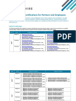 DataSheet CertificationOptions InsuranceSuite PartnersEmployees