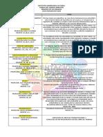TAREAS 5to BIMESTRE.pdf