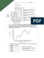 Ejercicios de analisis y representacion de datos