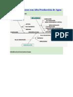 Analisis de Pozos Con Alta Producción de Agu1