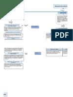 312038312 Mapa Conceptual Procesos de Auditoria