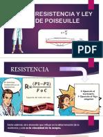 Resistencia y Ley de Poiseuille