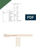 EjerciciosMAcros.pdf