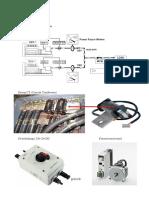 Prosedur Load Test Generator Sinkron Pada MSB 2