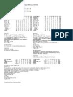 BOX SCORE - 050518 vs West Michigan.pdf