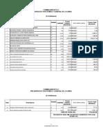 Formulario B-1 Presupuesto General