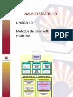 Unidad 10 Metodos de Desarrollo- Interno y Externo