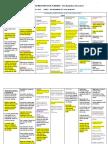 32.Eyfs Planning Kg1 Bb Term 3 2014 2015 32nd Week 10.05.2015 Open