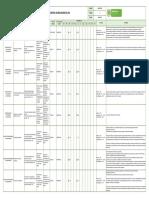 Tablero Control Indicadores SGI 30-06-2014