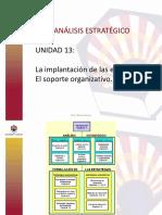 Unidad 13 La Implantacion de Estrategias en El Soporte Organizativo