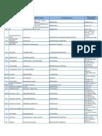 lista de agrotóxicos.pdf