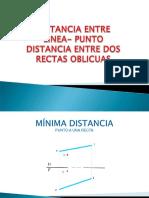 Geometria Descriptiva - Distancia Linea Punto