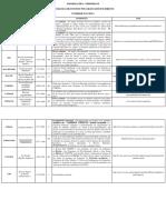 INFORMAÇÕES - PERIÓDICOS - PROGRAMAS PAULISTAS
