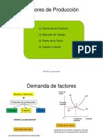 Factores de Producción 12