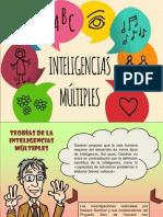 inteligencias-mulitiples
