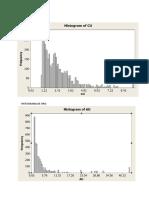 Histogramas Software