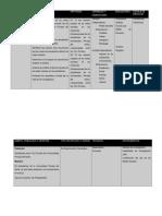 Metin Proyecto Matriz de Consistencia