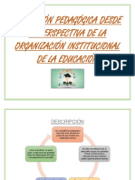 La Gestión Pedagógica Desde La Perspectiva de La Organización Institucional de La Educación