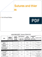 Types of Sutures and Their Properties