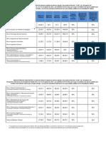 Precios Publicos Masteres Oficiales 2017 2018 Web