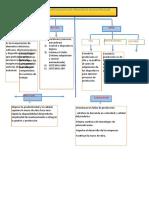 Resumen de AutomatizacionLLANCOTORRESEDOL