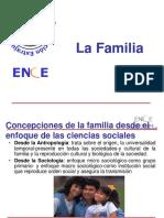MODULO 1 La Familia