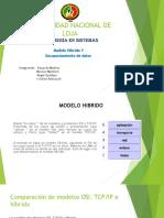 Exposicion Modelo Hibrido