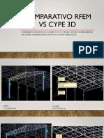 Comparativo Rfem vs Cype 3D