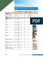 SPN Lista de Materiales\.1