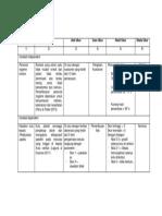 Tabel Definisi Operasional