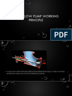 Axial-flow Pump Working Principle (2)