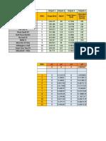 Optimizacion Proyecto 2