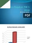 Ppt Rujukan 2018 Tw 1