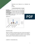 Analisis de Estudio de Mercado