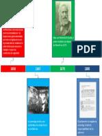 linea del tiempo 1850 a 1900.pptx